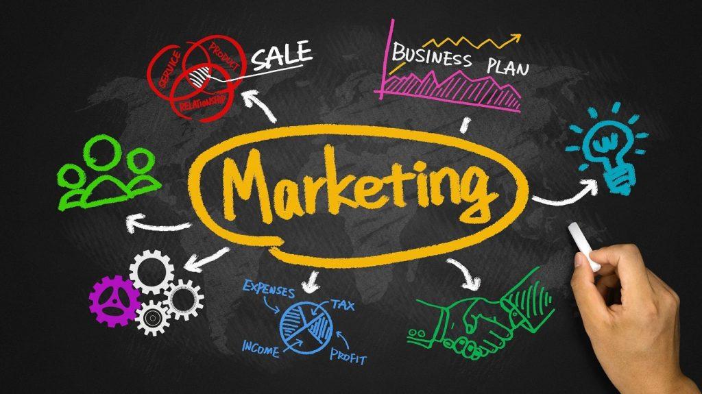 Dịch vụ marketing Đà Nẵng trọn gói, uy tín, chuyên nghiệp.